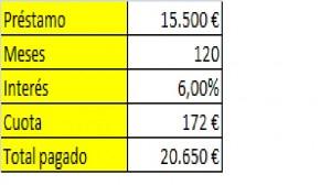 Stop préstamos (2)