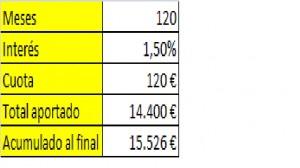 Stop préstamos (1)